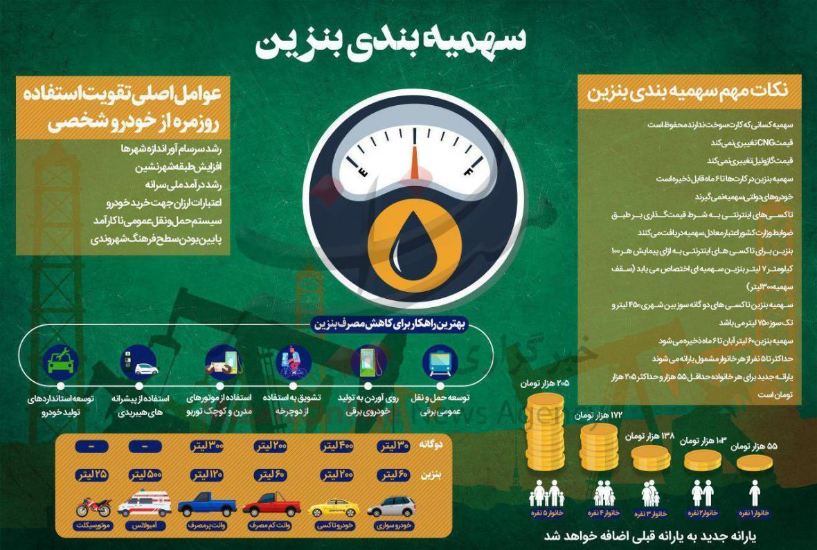 همه آنچه که باید از سهمیه بندی بنزین بدانیم